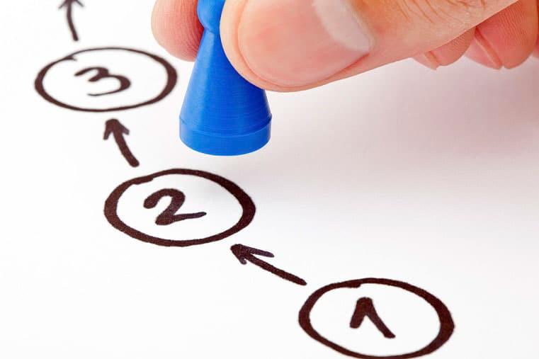tres-passos-alcancar-o-sucesso